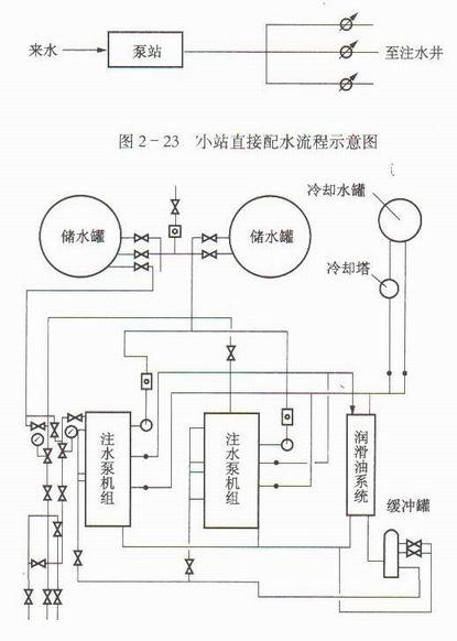 高压注水电机接线图