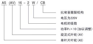 供应AS、AV型撕裂式潜水排污泵图片_8