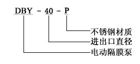 隔膜泵|气动隔膜泵|电动隔膜泵