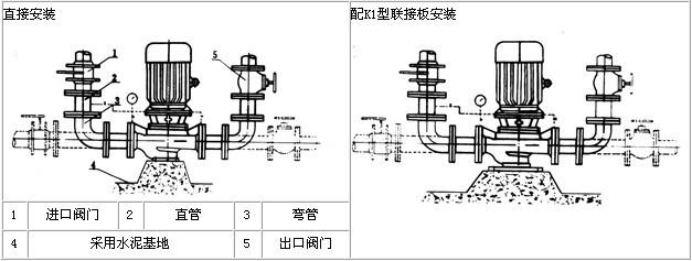 柔性电路制作方法