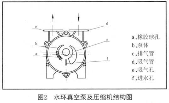电饭锅出气孔结构图