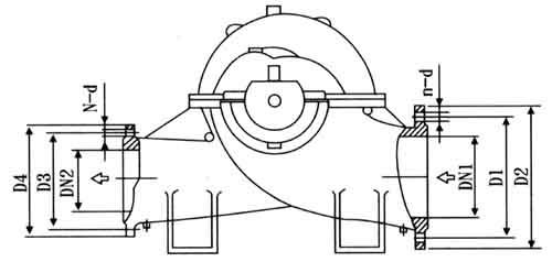 蜗壳式双吸离心泵