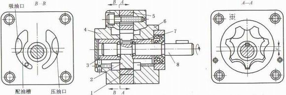 齿轮泵的结构是什么?