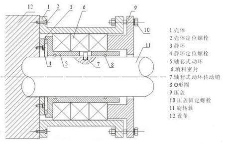 各种水泵更换机械密封的详细步骤与技巧方法:-技术